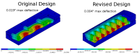 Isometric plots of deformation of original mold and modified design