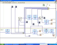 Screenshot of a LabView program's back panel block diagram